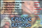 Monkey Episode Ratings
